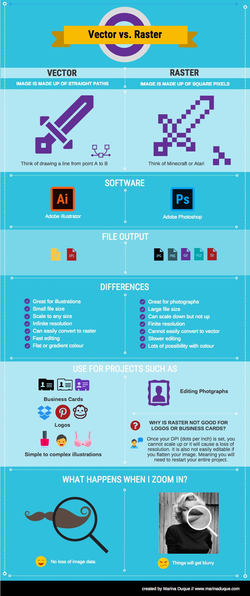infographic_rvsv